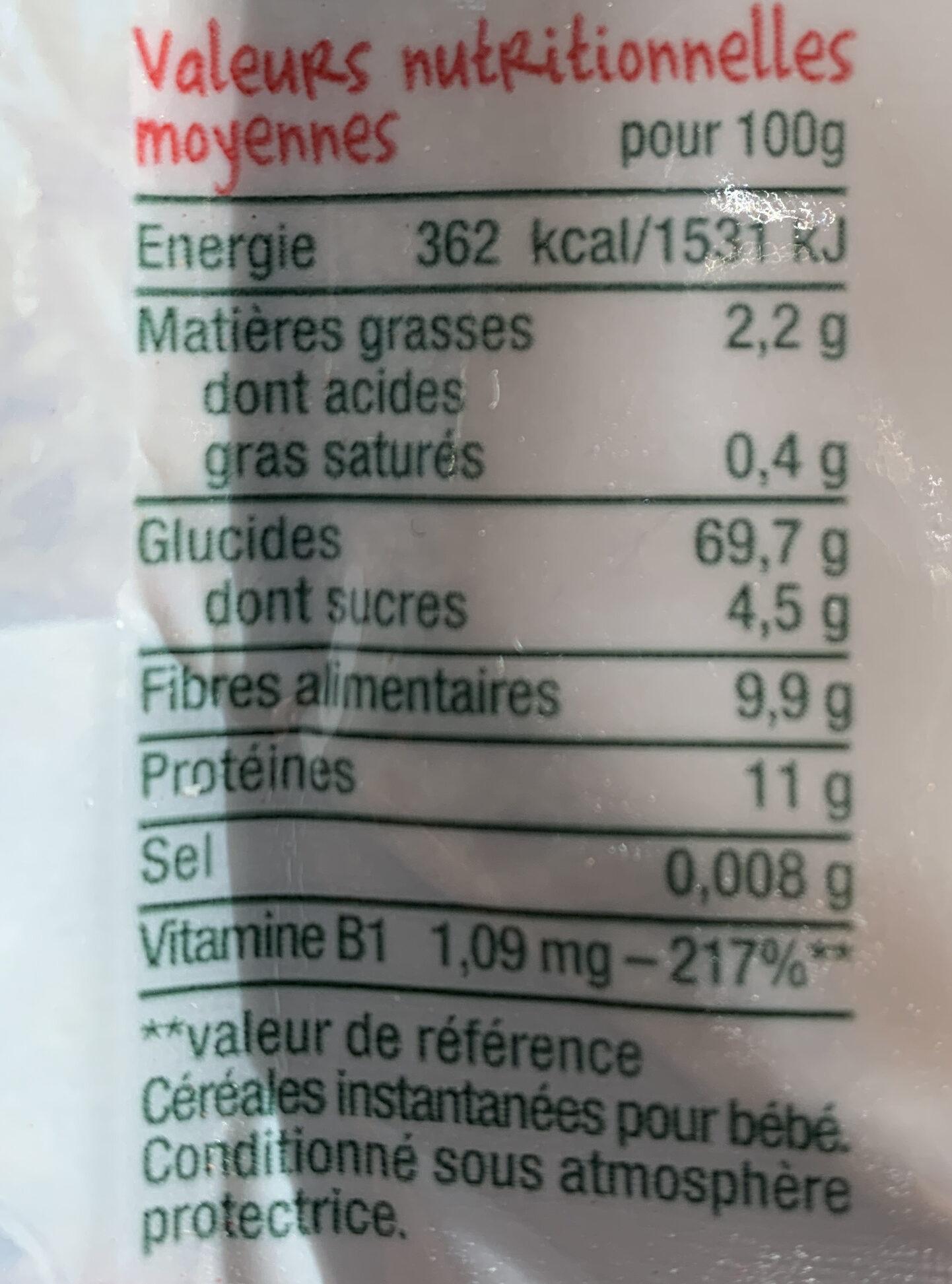 Muesli Fraise-Good Gout-200g - Valori nutrizionali - fr