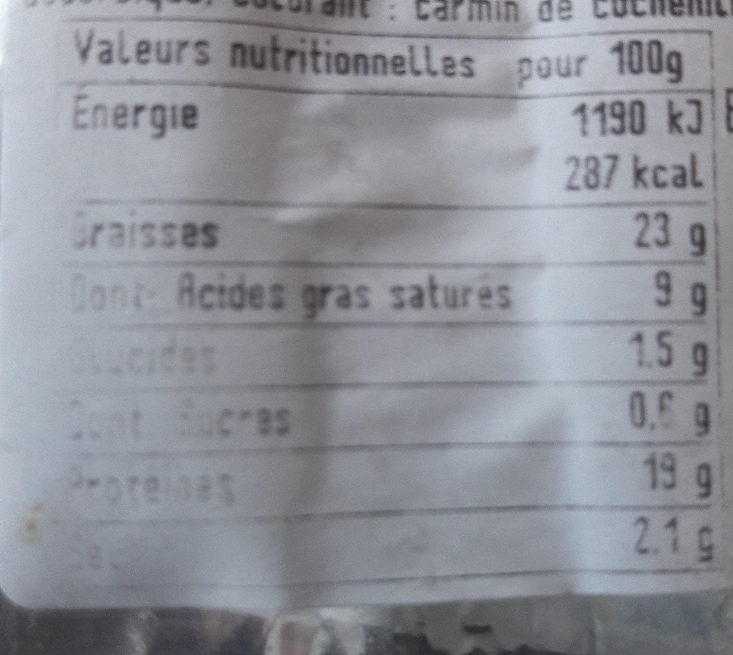 Diots pur porc fumé - Informations nutritionnelles