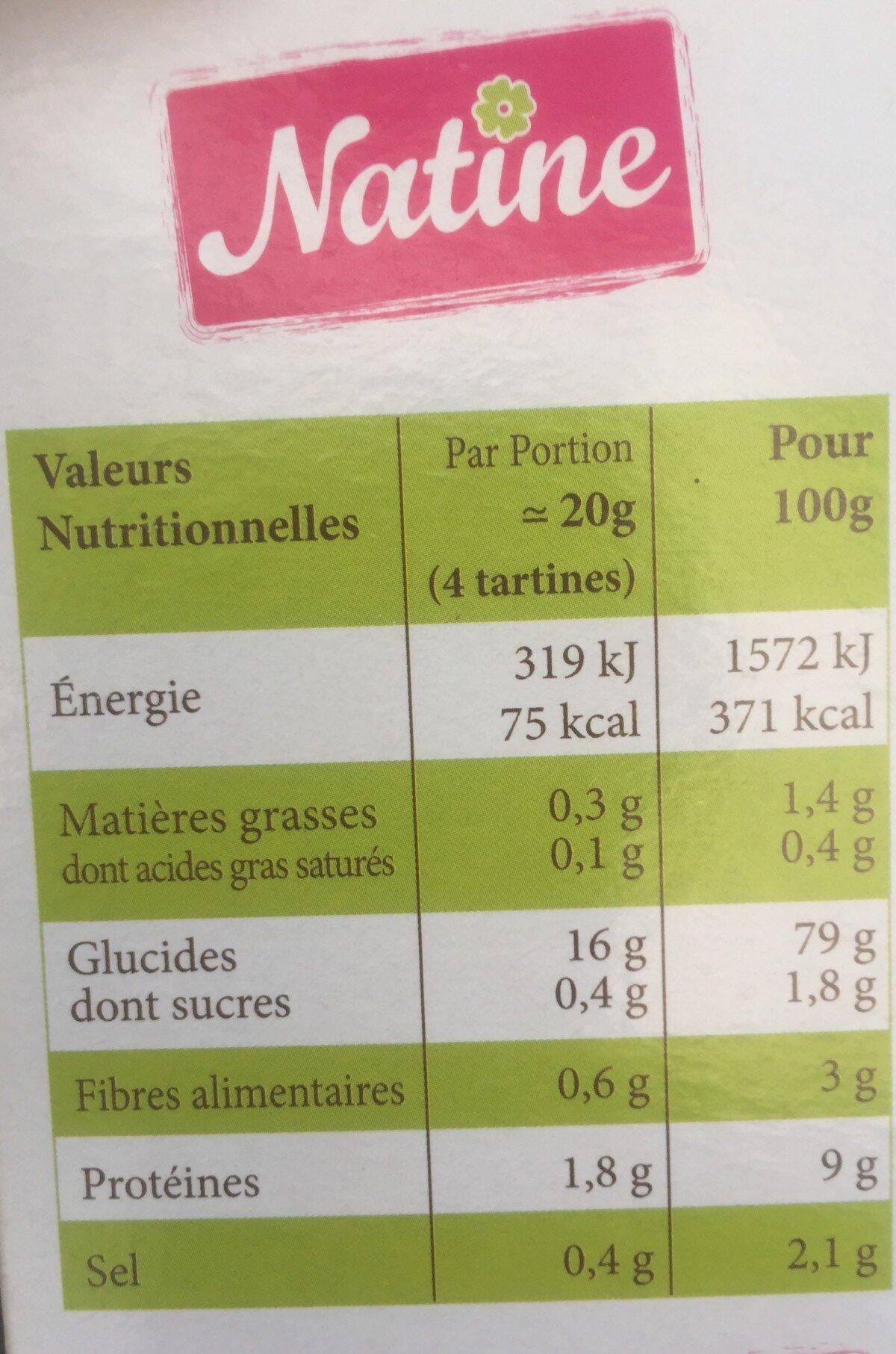 Mes tartines - Ingredients