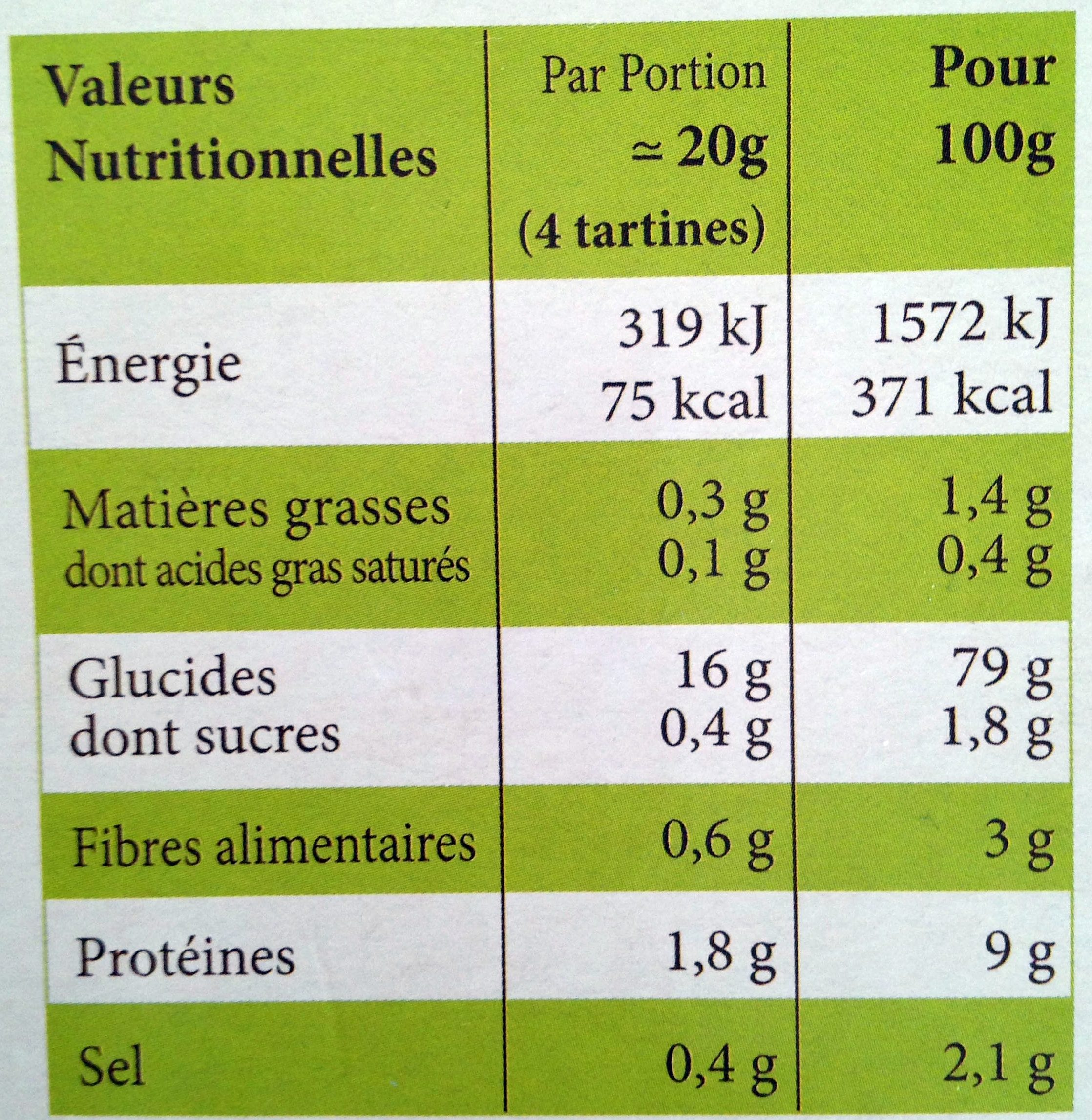 Mes tartines - Nutrition facts - fr