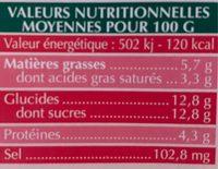 Yaourt au lait de brebis bio Fruits Rouges - Nutrition facts