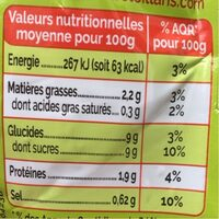 300G Sauce Nappage Pizza Tomatoland - Nutrition facts - fr