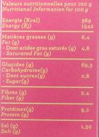 Riz à la Noix de Coco - Informations nutritionnelles