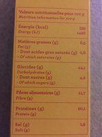 Préparation Galettes pois chiches façon Dosa - Informations nutritionnelles