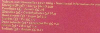 Riz à la Tomate façon Goa - Informations nutritionnelles - fr