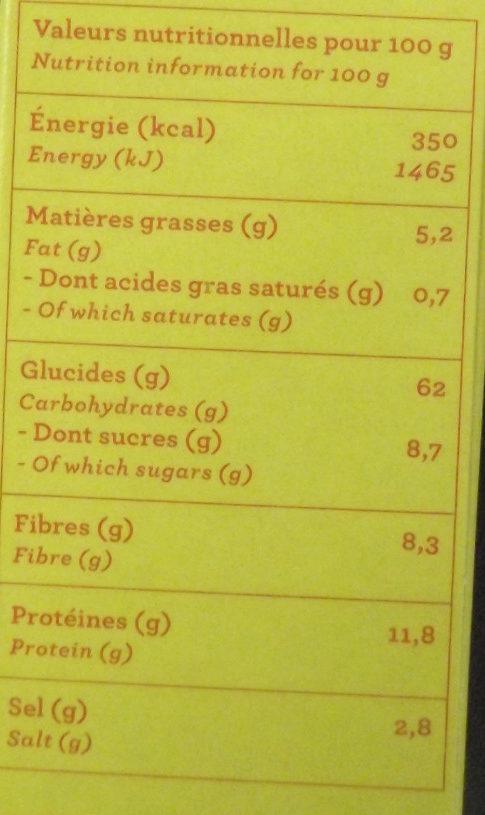 Duo de Quinoa Alicante - Voedigswaarden