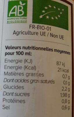 Marcel Bio soupe Provencale - Valori nutrizionali - fr