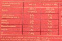 Poulet au curry & riz basmati - Nutrition facts