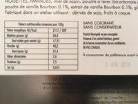 La Fameuse Madeleine - Informations nutritionnelles - fr