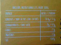 Steak Végétal Millet - Informations nutritionnelles