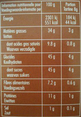 Tartinades Choconoisette - Voedigswaarden