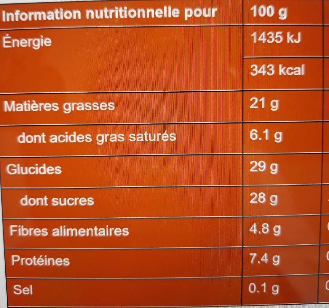 Tartinades Choconoisette - Informations nutritionnelles - fr