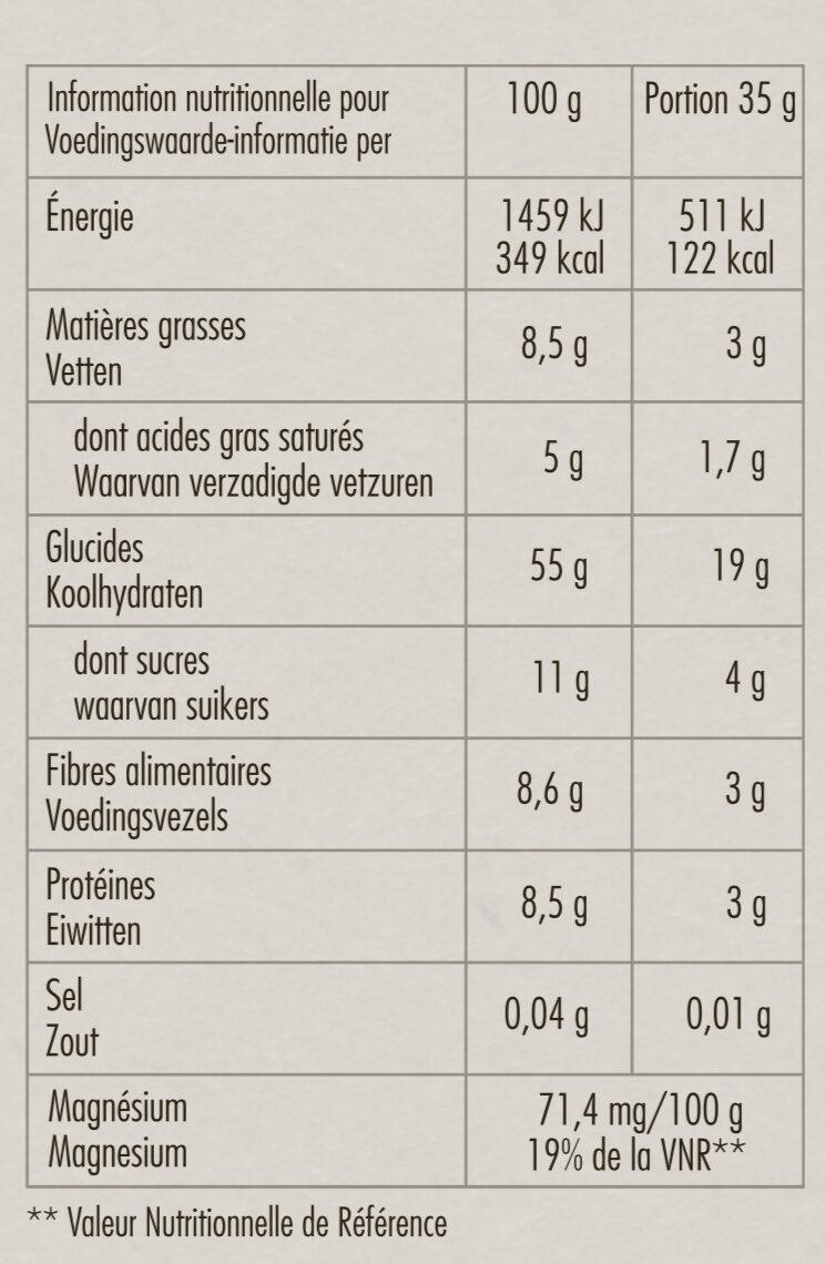Granola Mûres Myrtilles et Chocolat Blanc - Informations nutritionnelles
