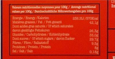 Le chocolat des Français - Informations nutritionnelles