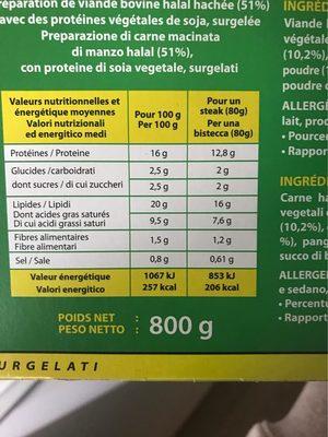 Steak a l oignon - Informations nutritionnelles