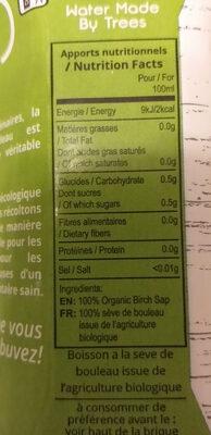 Sève de Bouleau - Valori nutrizionali - fr