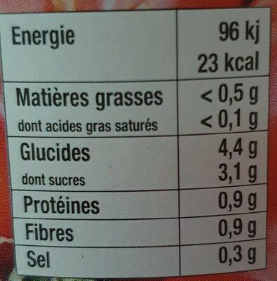 Jus de tomate - Valori nutrizionali - fr