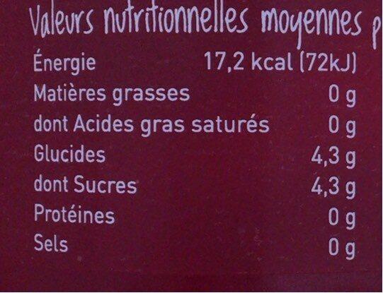 Lokki Kombucha - Informations nutritionnelles - fr