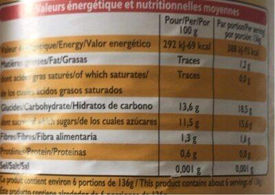 Cocktail de fruits au sirop léger - Nutrition facts - fr
