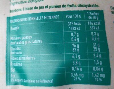 Loustik Boost - Nutrition facts - fr