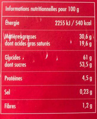 Calendrier de l'avent Conforama - Informations nutritionnelles - fr