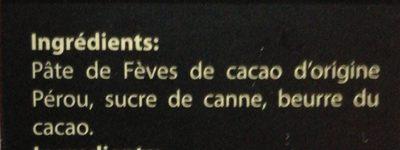 Pérou - Ingrédients