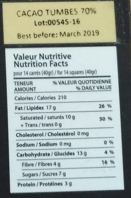 Pérou - Informations nutritionnelles