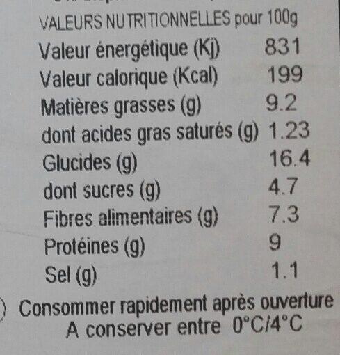 Burger Végétal Betteraves & Haricots Rouges - Nutrition facts - fr