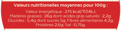 Tartinable gourmand aux tomates confites - Informations nutritionnelles - fr