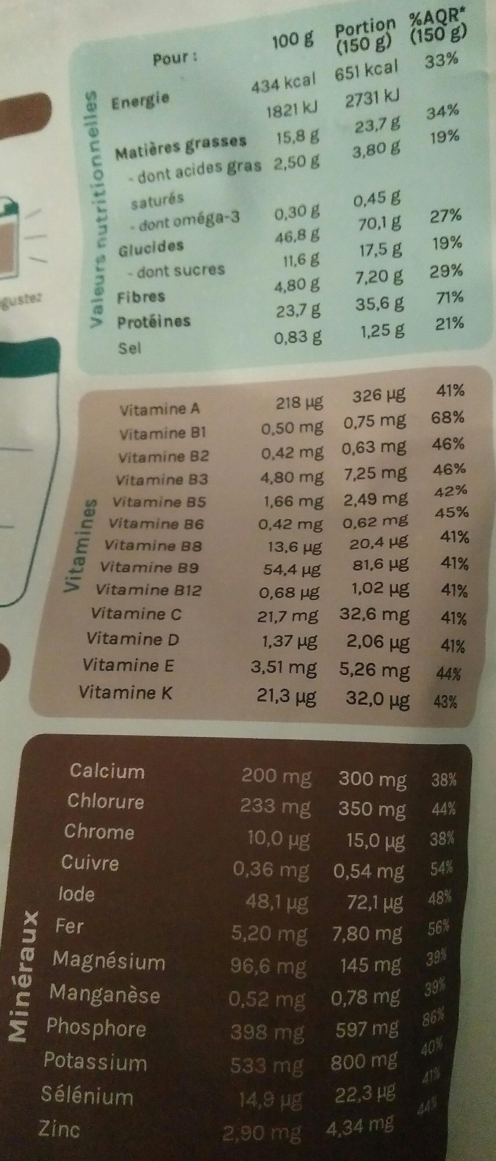 Le repas équilibré à boire - Nutrition facts