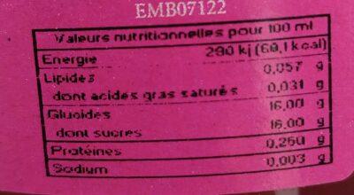 Raisin d'Ardèche - Nutrition facts