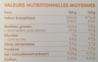 Mon mouliné de patates douces et poulet - Nutrition facts - fr