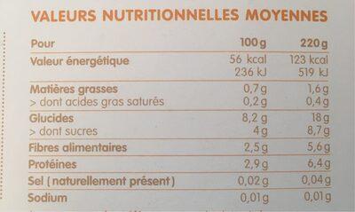 Mon mouliné de patates douces et poulet - Informations nutritionnelles - fr