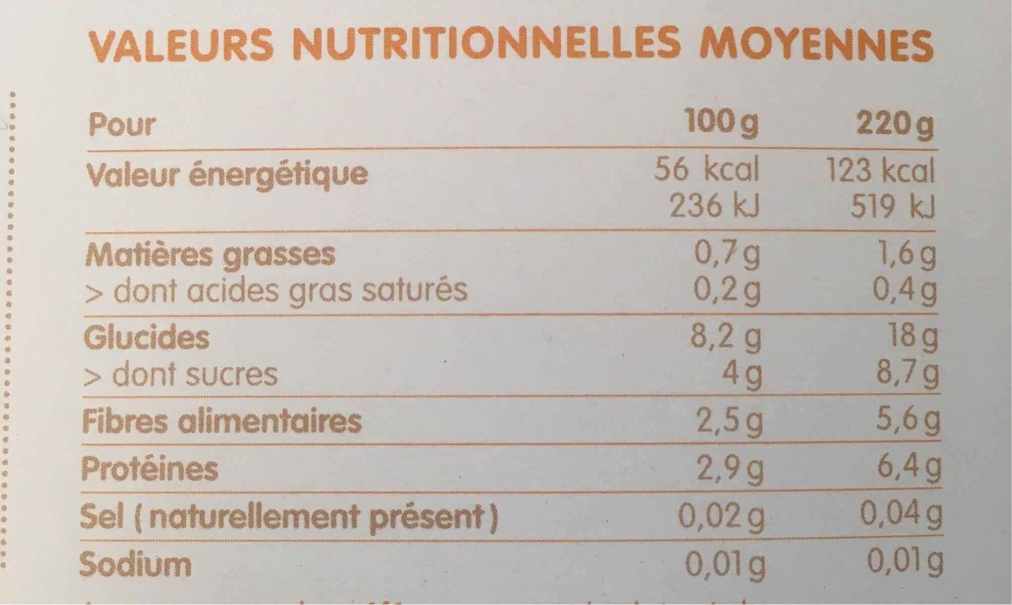 Mon mouliné de patates douces et poulet - Informations nutritionnelles