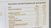 Mon émincé de panais et veau - Nutrition facts - fr