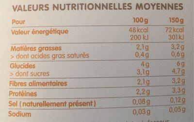 Mon mitonné de carottes et bœuf - Informations nutritionnelles - fr