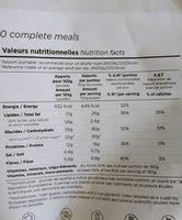Nature - Informations nutritionnelles - fr