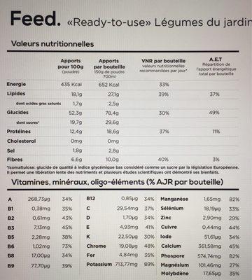 Saveur légumes du jardin - Informations nutritionnelles - fr