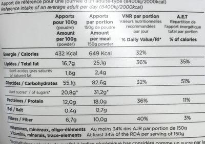 Saveur fruits rouge - Informations nutritionnelles - fr