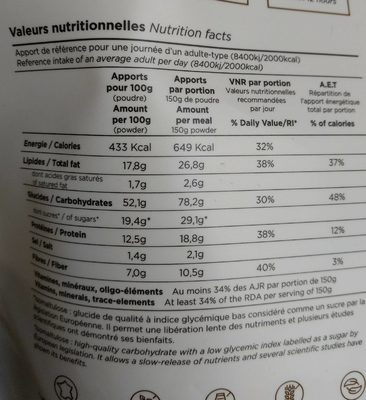 Feed saveur Cèpes - Nutrition facts - fr