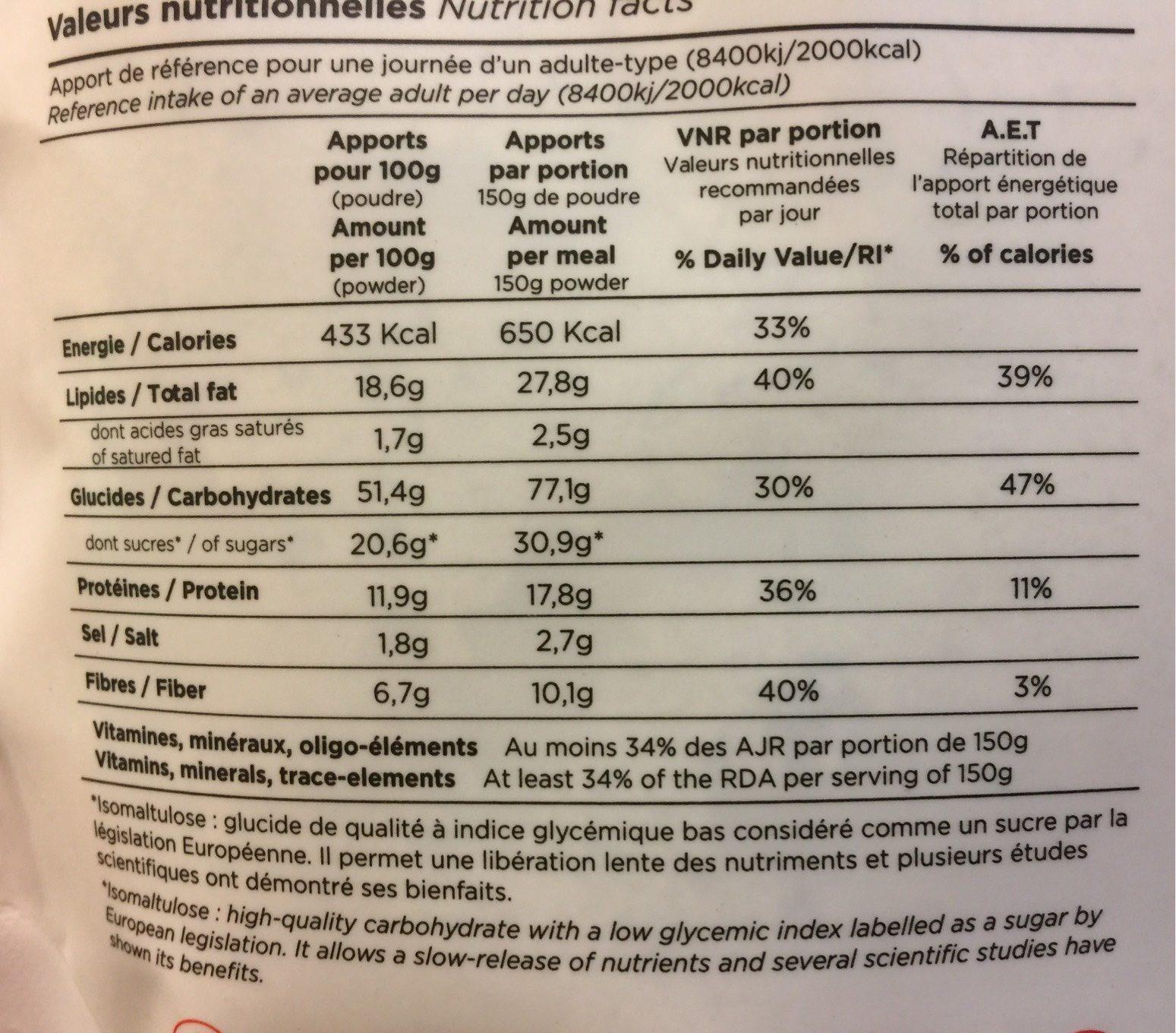 Feed tomates à la provençale - Informations nutritionnelles - fr