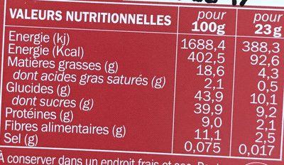La Boule Brownie - Nutrition facts