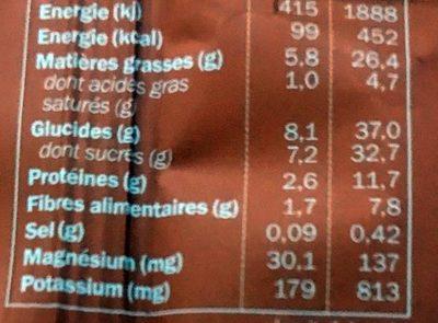 Coeur de boule brownie beurre de cacahuètes - Informations nutritionnelles