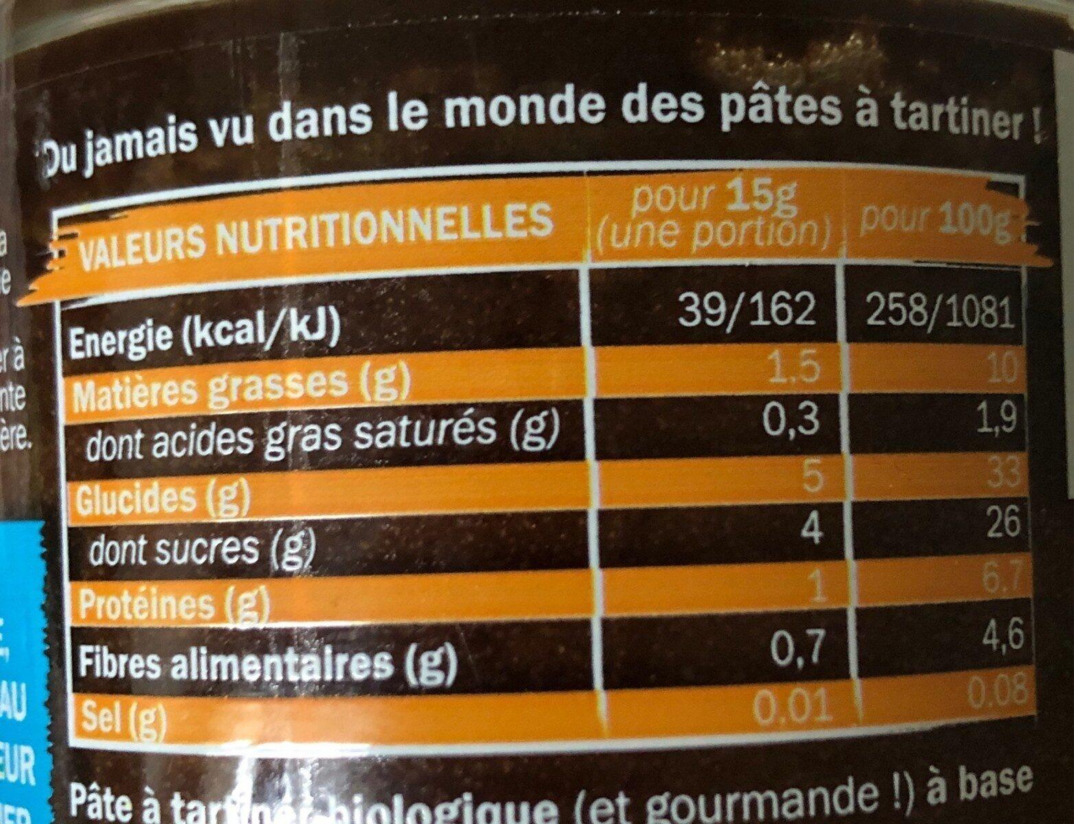 OUF! La pâte à tartiner Cacao Cacahuètes - Informations nutritionnelles - fr