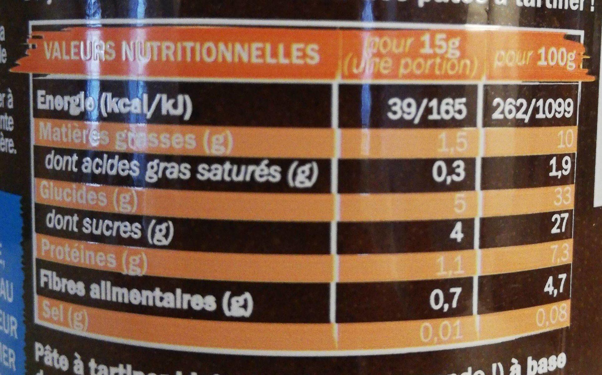 OUF! La pâte à tartiner cacao-cacahuète - Nutrition facts - fr