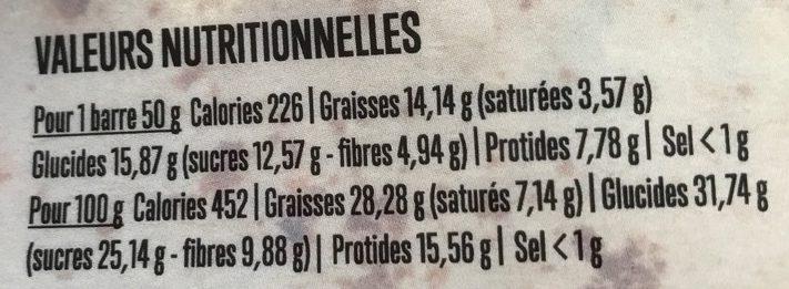 Barre cacahuètes - Informations nutritionnelles