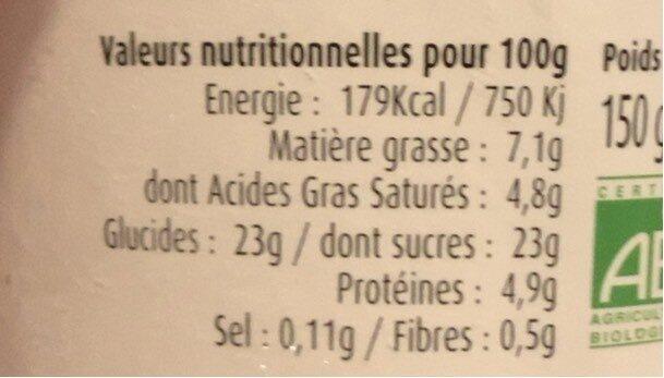 L'etoile de la bergère a la vanille - Nutrition facts - fr