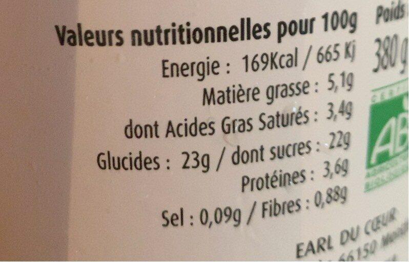 Glace bio au lait de brebis - Nutrition facts - fr