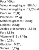 L'oeuf qui ne tue pas la poule - Valori nutrizionali - fr