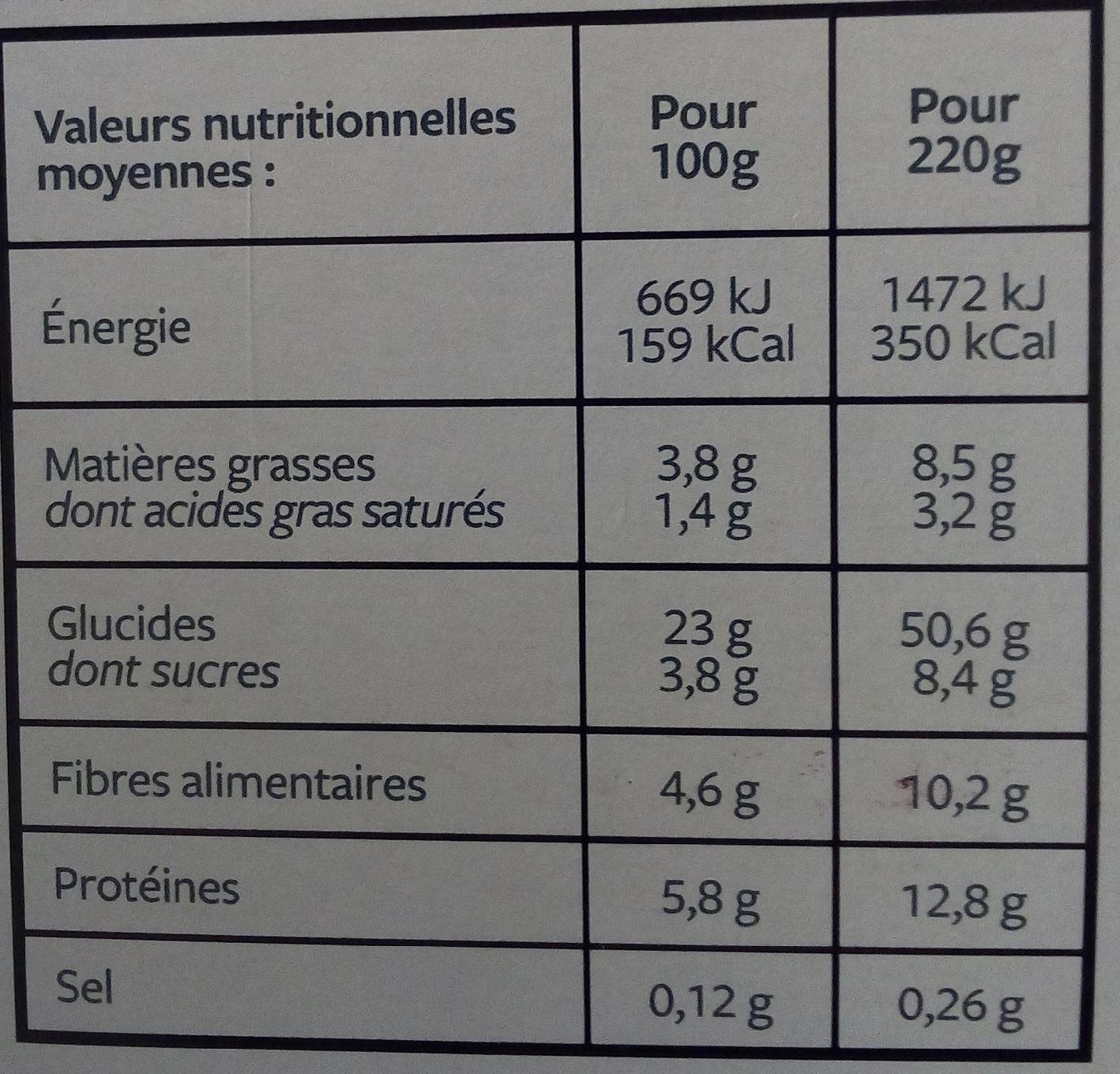 Poêlée Sarrasin pomme et algue Kombu royal - Voedingswaarden - fr